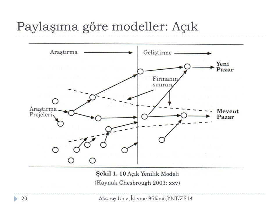 Paylaşıma göre modeller: Açık Aksaray Üniv., İ şletme Bölümü, YNT/Z 51420