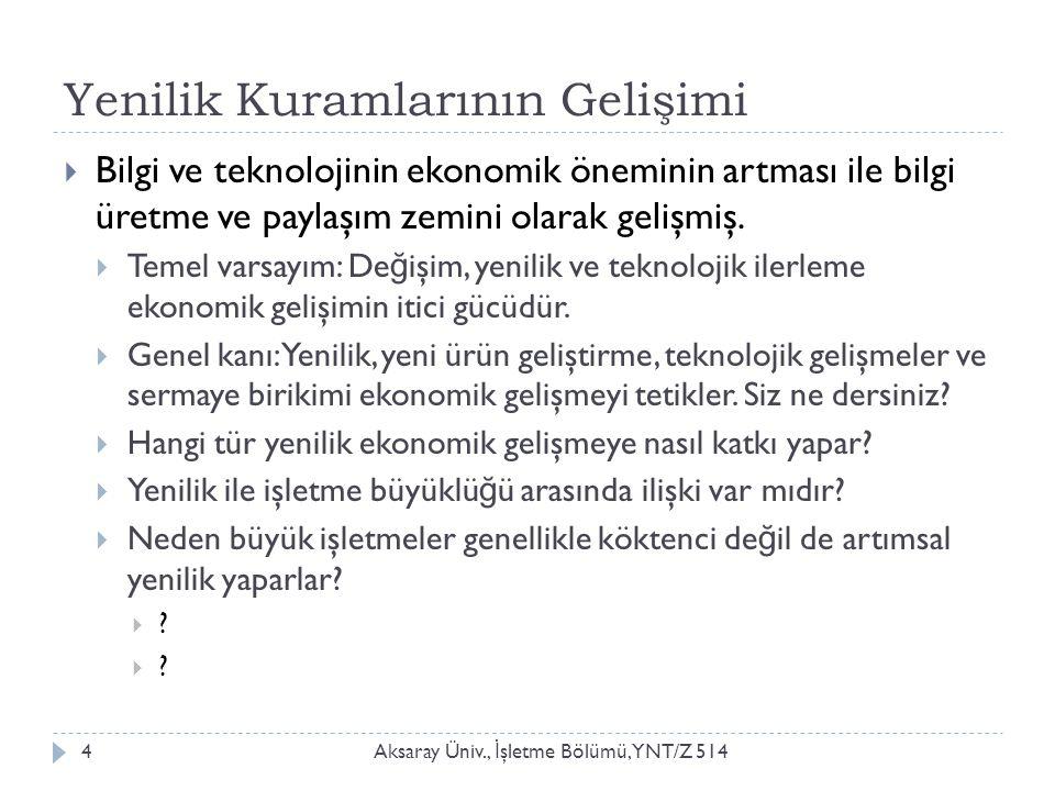 Yenilik Kuramlarının Gelişimi Aksaray Üniv., İ şletme Bölümü, YNT/Z 5144  Bilgi ve teknolojinin ekonomik öneminin artması ile bilgi üretme ve paylaşım zemini olarak gelişmiş.