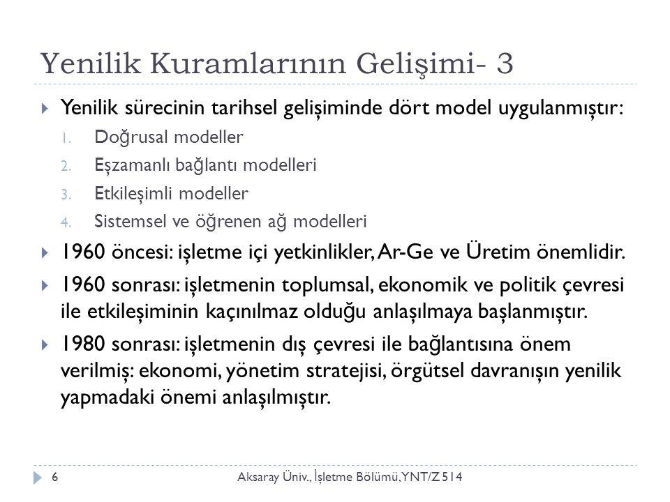 Yenilik Kuramlarının Gelişimi- 3 Aksaray Üniv., İ şletme Bölümü, YNT/Z 5146  Yenilik sürecinin tarihsel gelişiminde dört model uygulanmıştır: 1.