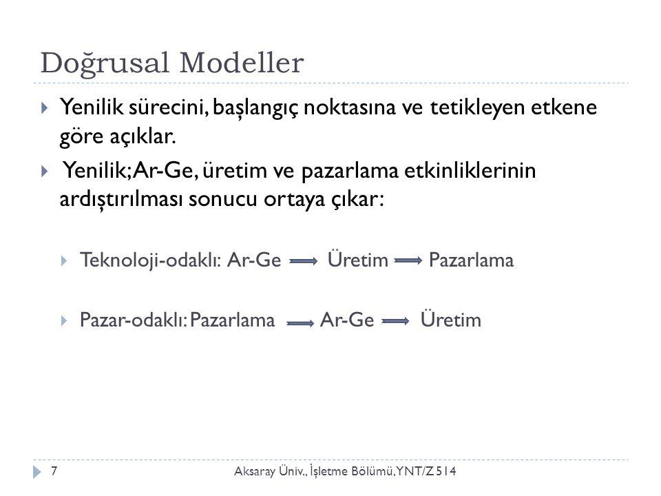 Doğrusal Modeller Aksaray Üniv., İ şletme Bölümü, YNT/Z 5147  Yenilik sürecini, başlangıç noktasına ve tetikleyen etkene göre açıklar.  Yenilik; Ar-