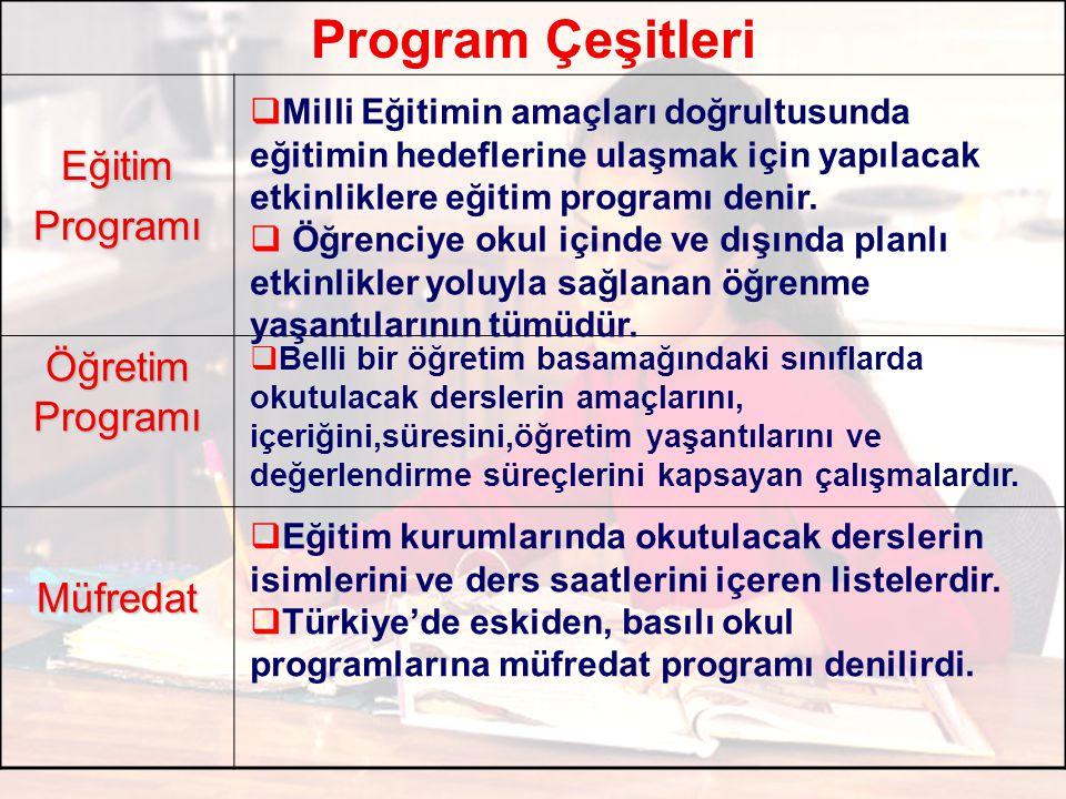 Program Çeşitleri EğitimProgramı Öğretim Programı Müfredat  Milli Eğitimin amaçları doğrultusunda eğitimin hedeflerine ulaşmak için yapılacak etkinliklere eğitim programı denir.