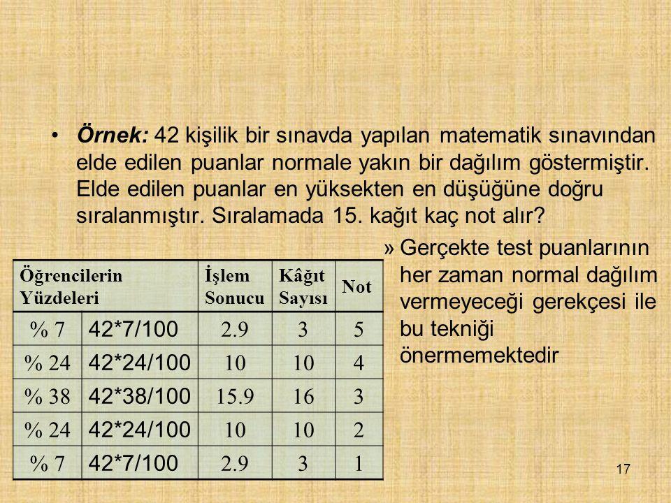 17 Örnek: 42 kişilik bir sınavda yapılan matematik sınavından elde edilen puanlar normale yakın bir dağılım göstermiştir. Elde edilen puanlar en yükse