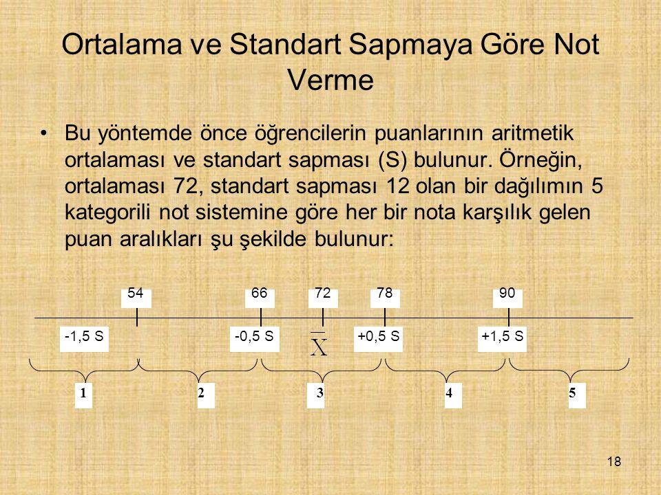 18 Ortalama ve Standart Sapmaya Göre Not Verme Bu yöntemde önce öğrencilerin puanlarının aritmetik ortalaması ve standart sapması (S) bulunur. Örneğin