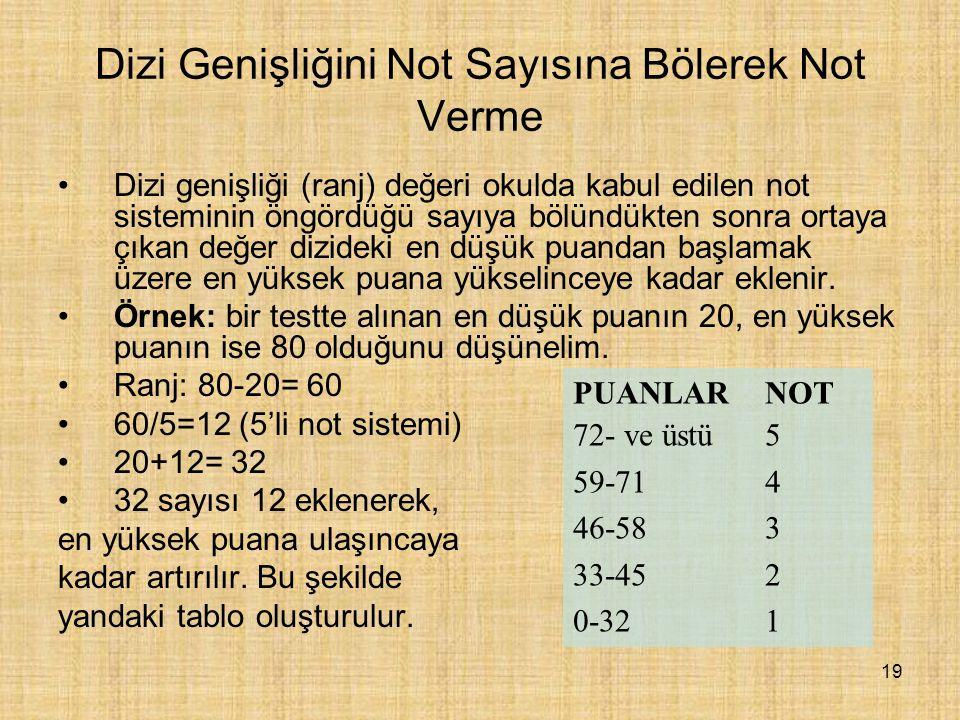 19 Dizi Genişliğini Not Sayısına Bölerek Not Verme Dizi genişliği (ranj) değeri okulda kabul edilen not sisteminin öngördüğü sayıya bölündükten sonra