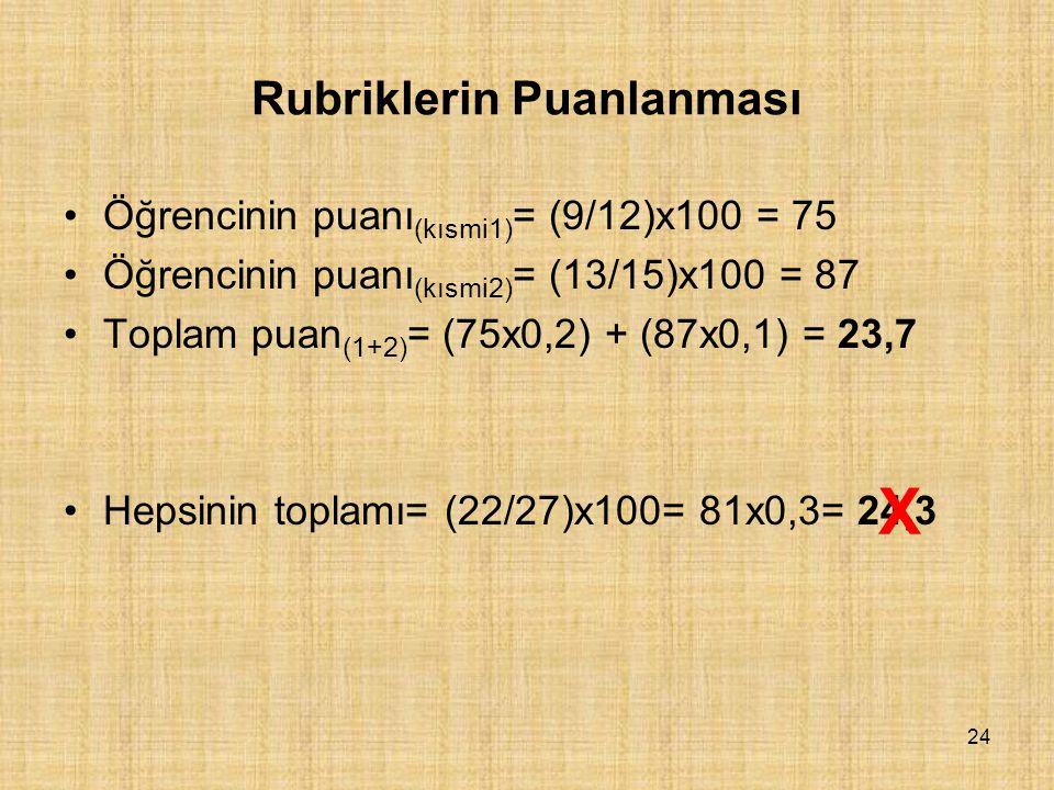 24 Rubriklerin Puanlanması Öğrencinin puanı (kısmi1) = (9/12)x100 = 75 Öğrencinin puanı (kısmi2) = (13/15)x100 = 87 Toplam puan (1+2) = (75x0,2) + (87