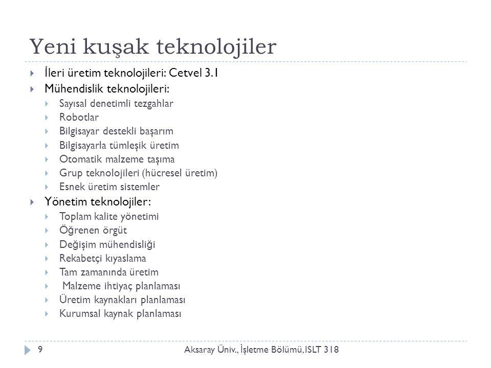 Yeni kuşak teknolojiler Aksaray Üniv., İ şletme Bölümü, ISLT 3189  İ leri üretim teknolojileri: Cetvel 3.1  Mühendislik teknolojileri:  Sayısal denetimli tezgahlar  Robotlar  Bilgisayar destekli başarım  Bilgisayarla tümleşik üretim  Otomatik malzeme taşıma  Grup teknolojileri (hücresel üretim)  Esnek üretim sistemler  Yönetim teknolojiler:  Toplam kalite yönetimi  Ö ğ renen örgüt  De ğ işim mühendisli ğ i  Rekabetçi kıyaslama  Tam zamanında üretim  Malzeme ihtiyaç planlaması  Üretim kaynakları planlaması  Kurumsal kaynak planlaması