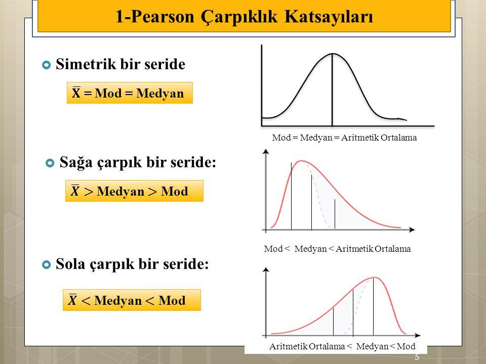 1-Pearson Çarpıklık Katsayıları  Sağa çarpık bir seride:  Sola çarpık bir seride: Aritmetik Ortalama < Medyan < Mod 5 Mod < Medyan < Aritmetik Ortal