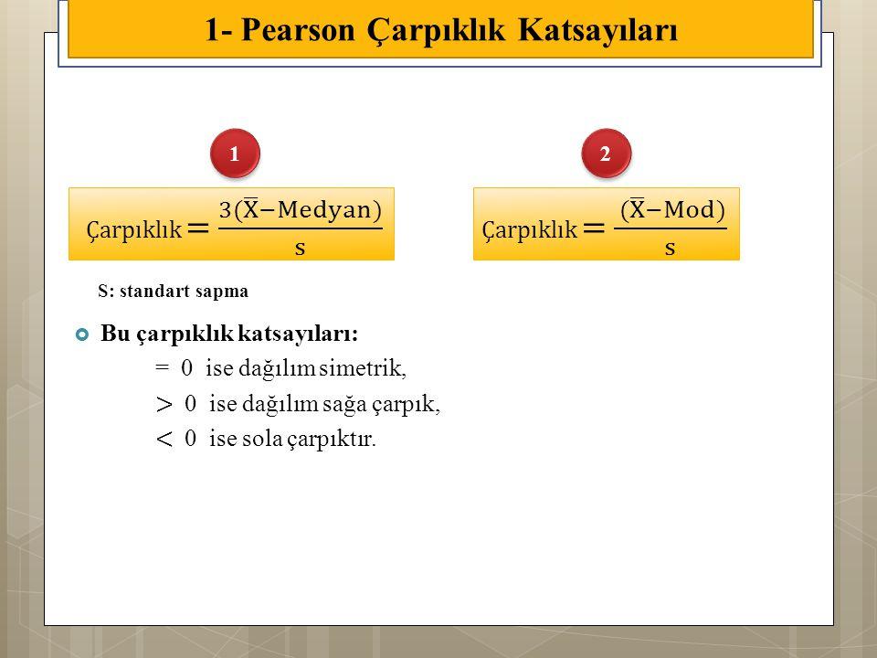 1- Pearson Çarpıklık Katsayıları 1 1 2 2 S: standart sapma