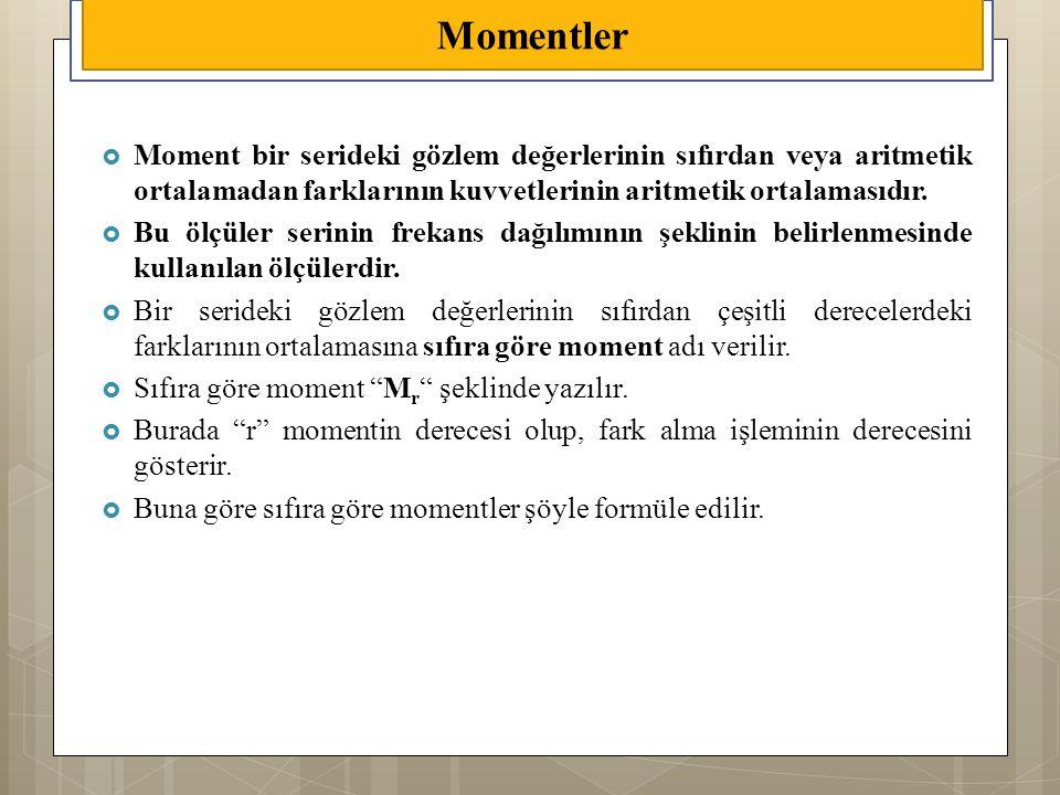  Moment bir serideki gözlem değerlerinin sıfırdan veya aritmetik ortalamadan farklarının kuvvetlerinin aritmetik ortalamasıdır.  Bu ölçüler serinin