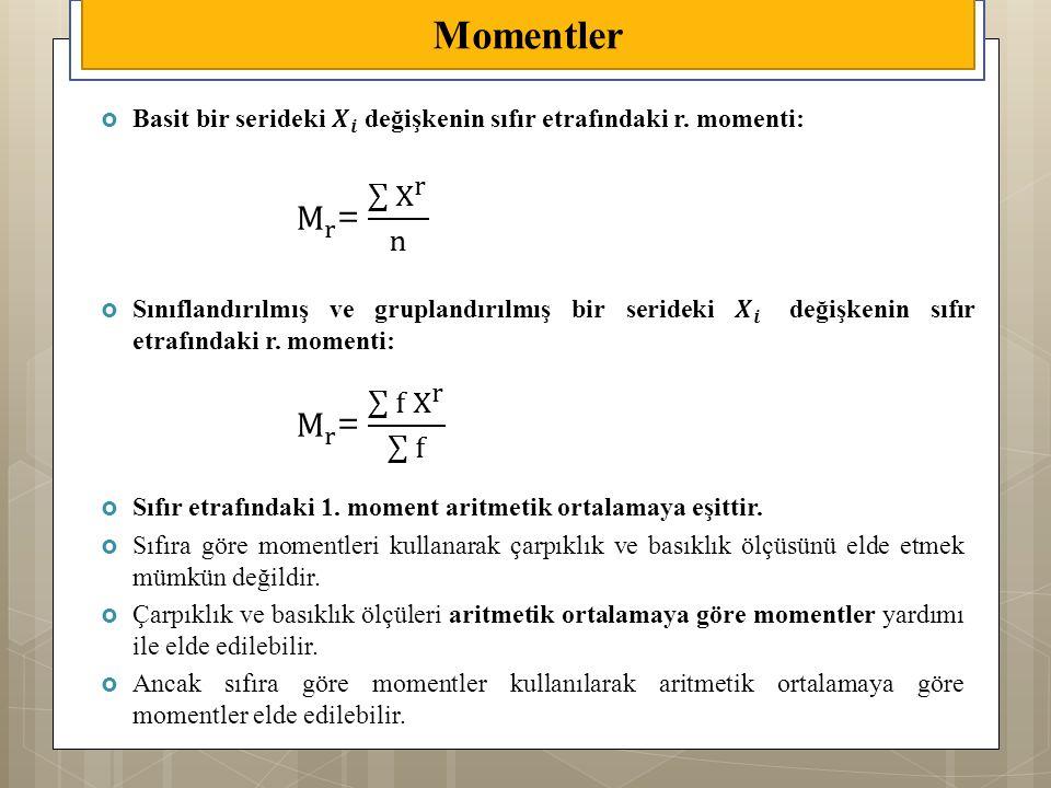  Sıfır etrafındaki 1. moment aritmetik ortalamaya eşittir.  Sıfıra göre momentleri kullanarak çarpıklık ve basıklık ölçüsünü elde etmek mümkün değil