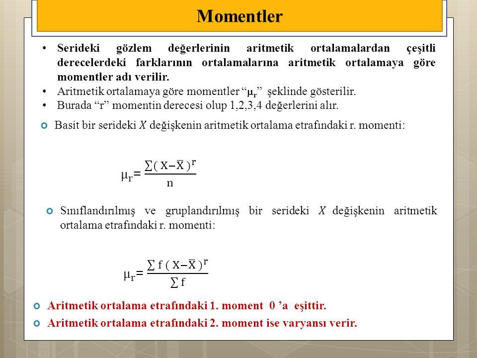 Momentler  Aritmetik ortalama etrafındaki 1. moment 0 'a eşittir.  Aritmetik ortalama etrafındaki 2. moment ise varyansı verir. Serideki gözlem değe