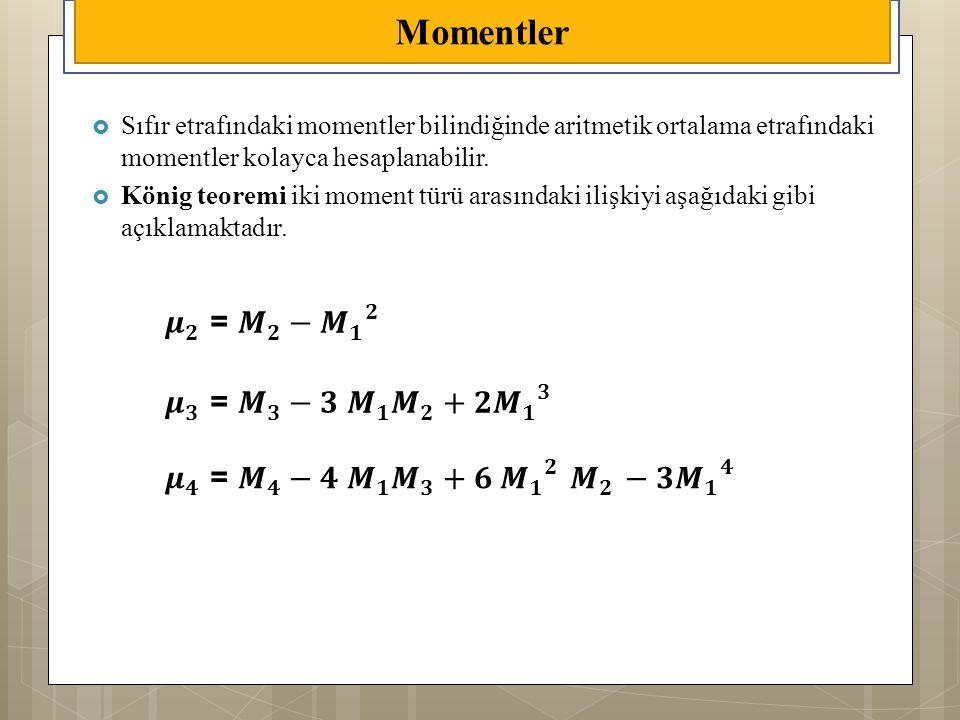  Sıfır etrafındaki momentler bilindiğinde aritmetik ortalama etrafındaki momentler kolayca hesaplanabilir.  König teoremi iki moment türü arasındaki