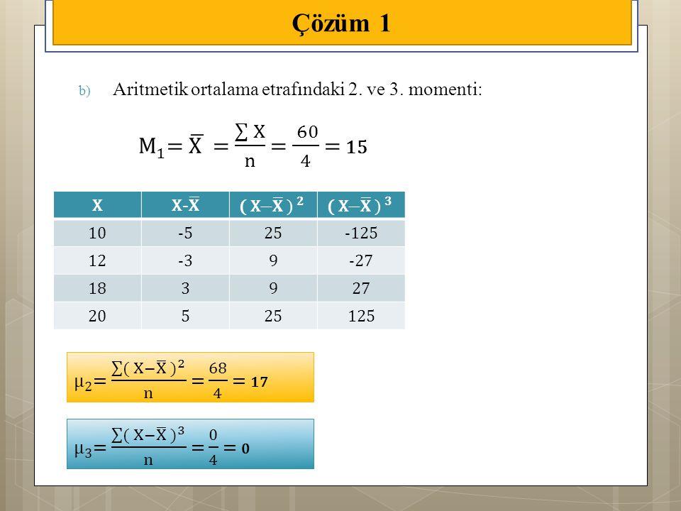 b) Aritmetik ortalama etrafındaki 2. ve 3. momenti: Çözüm 1 X 10-525-125 12-39-27 183927 20525125