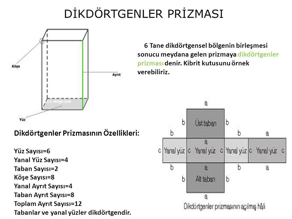 DİKDÖRTGENLER PRİZMASI 6 Tane dikdörtgensel bölgenin birleşmesi sonucu meydana gelen prizmaya dikdörtgenler prizması denir. Kibrit kutusunu örnek vere