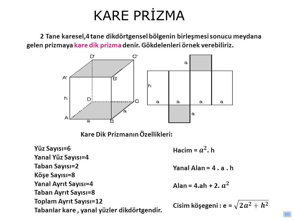 KARE PRİZMA 2 Tane karesel,4 tane dikdörtgensel bölgenin birleşmesi sonucu meydana gelen prizmaya kare dik prizma denir.