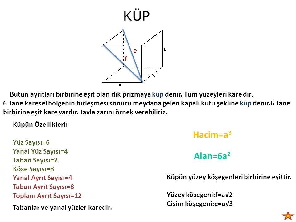 KÜP Bütün ayrıtları birbirine eşit olan dik prizmaya küp denir. Tüm yüzeyleri kare dir. 6 Tane karesel bölgenin birleşmesi sonucu meydana gelen kapalı