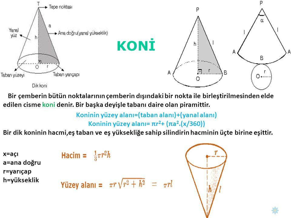 KONİ Bir çemberin bütün noktalarının çemberin dışındaki bir nokta ile birleştirilmesinden elde edilen cisme koni denir.