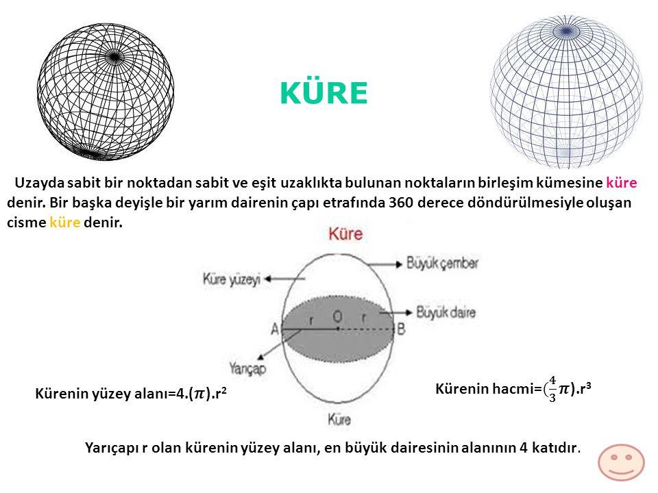 KÜRE Uzayda sabit bir noktadan sabit ve eşit uzaklıkta bulunan noktaların birleşim kümesine küre denir. Bir başka deyişle bir yarım dairenin çapı etra