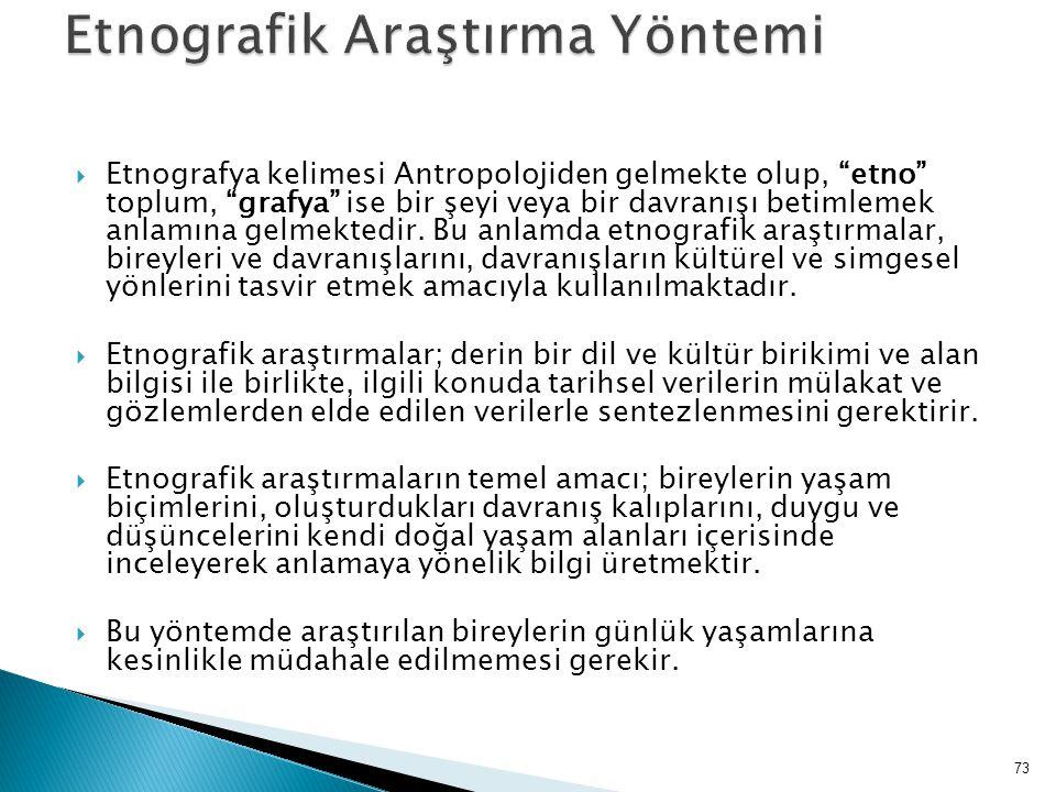  Etnografya kelimesi Antropolojiden gelmekte olup, etno toplum, grafya ise bir şeyi veya bir davranışı betimlemek anlamına gelmektedir.