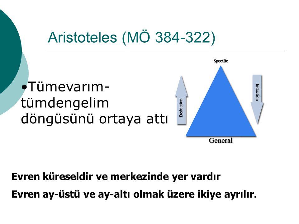 Aristoteles (MÖ 384-322) Tümevarım- tümdengelim döngüsünü ortaya attı Evren küreseldir ve merkezinde yer vardır Evren ay-üstü ve ay-altı olmak üzere ikiye ayrılır.