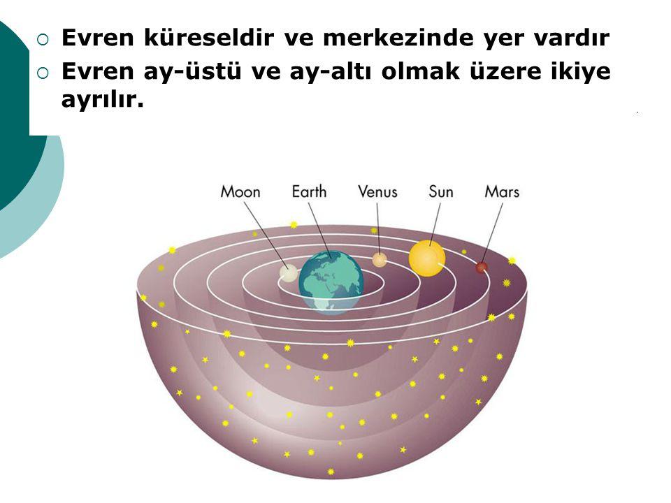  Evren küreseldir ve merkezinde yer vardır  Evren ay-üstü ve ay-altı olmak üzere ikiye ayrılır.