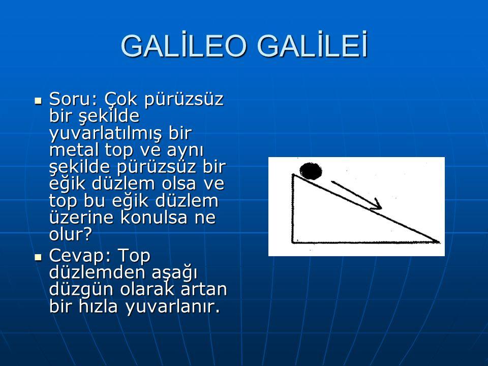 GALİLEO GALİLEİ Soru: Çok pürüzsüz bir şekilde yuvarlatılmış bir metal top ve aynı şekilde pürüzsüz bir eğik düzlem olsa ve top bu eğik düzlem üzerine konulsa ne olur.
