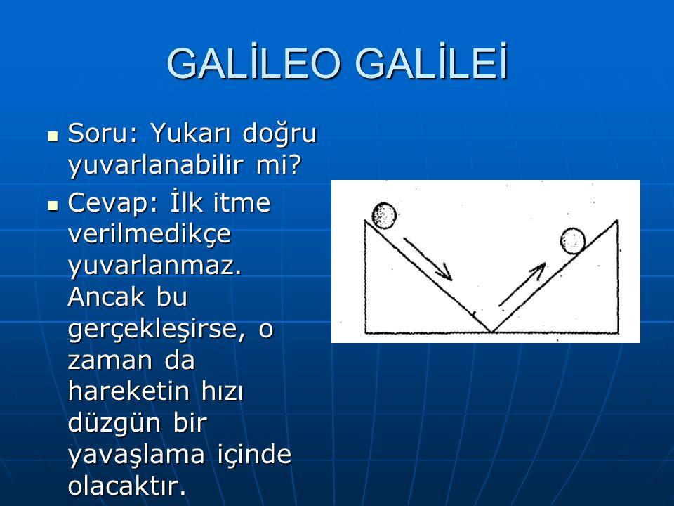 GALİLEO GALİLEİ Soru: Yukarı doğru yuvarlanabilir mi? Soru: Yukarı doğru yuvarlanabilir mi? Cevap: İlk itme verilmedikçe yuvarlanmaz. Ancak bu gerçekl