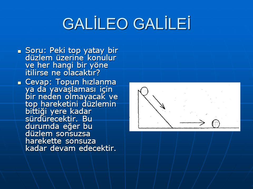 GALİLEO GALİLEİ Soru: Peki top yatay bir düzlem üzerine konulur ve her hangi bir yöne itilirse ne olacaktır? Soru: Peki top yatay bir düzlem üzerine k