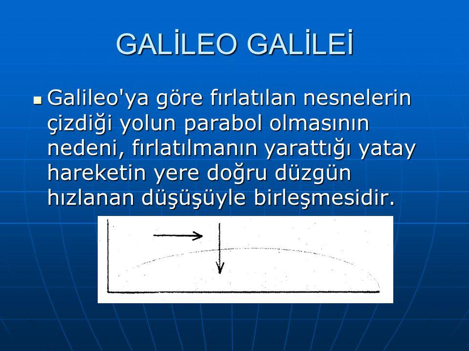 GALİLEO GALİLEİ Galileo'ya göre fırlatılan nesnelerin çizdiği yolun parabol olmasının nedeni, fırlatılmanın yarattığı yatay hareketin yere doğru düzgü