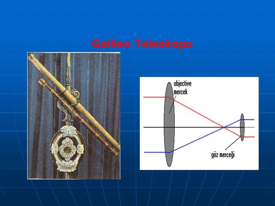 Galileo Teleskopu