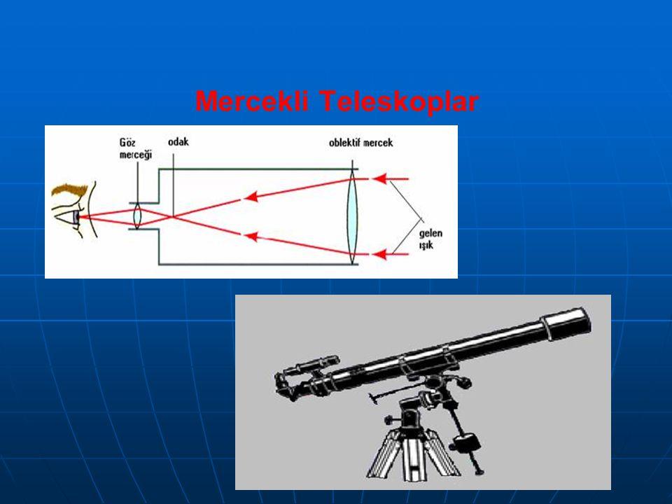 Mercekli Teleskoplar