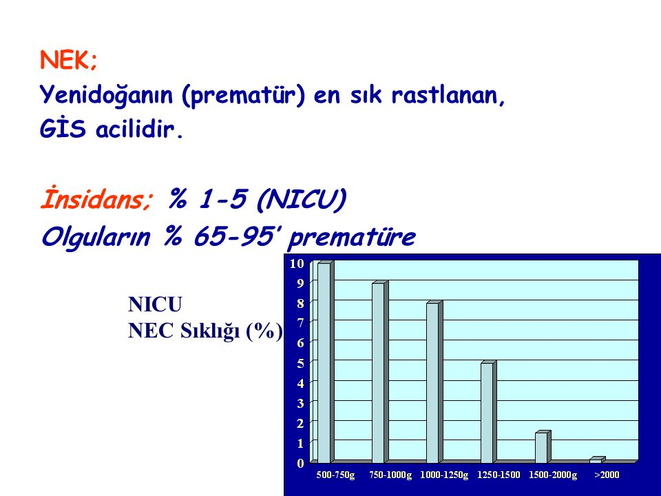 2 NEK; Yenidoğanın (prematür) en sık rastlanan, GİS acilidir. İnsidans; % 1-5 (NICU) Olguların % 65-95' prematüre NICU NEC Sıklığı (%)