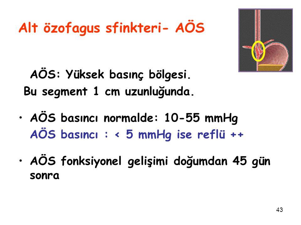 43 Alt özofagus sfinkteri- AÖS AÖS: Yüksek basınç bölgesi. Bu segment 1 cm uzunluğunda. AÖS basıncı normalde: 10-55 mmHg AÖS basıncı : < 5 mmHg ise re
