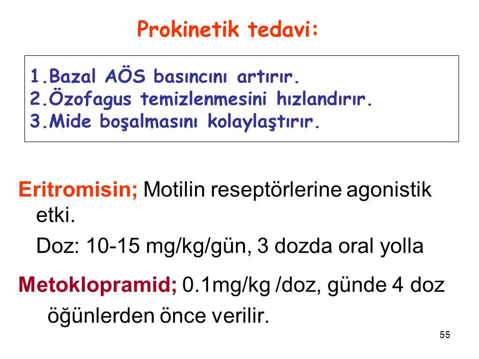55 Prokinetik tedavi: Eritromisin; Motilin reseptörlerine agonistik etki. Doz: 10-15 mg/kg/gün, 3 dozda oral yolla Metoklopramid; 0.1mg/kg /doz, günde