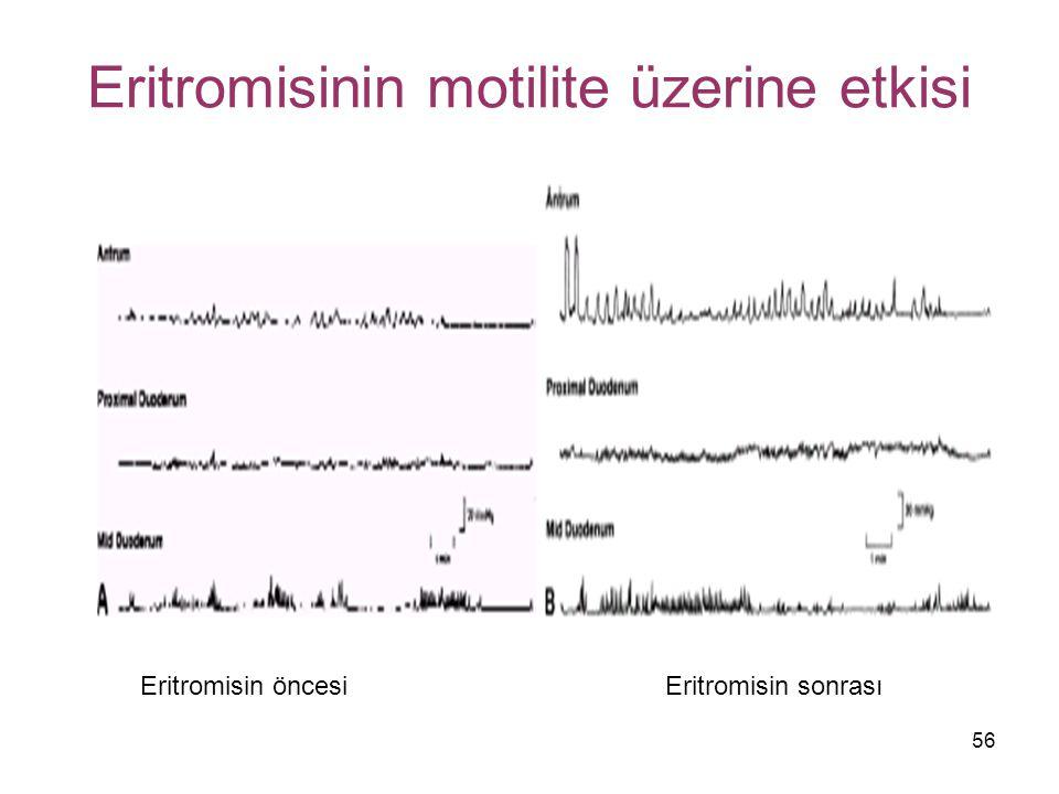 56 Eritromisinin motilite üzerine etkisi Eritromisin öncesiEritromisin sonrası