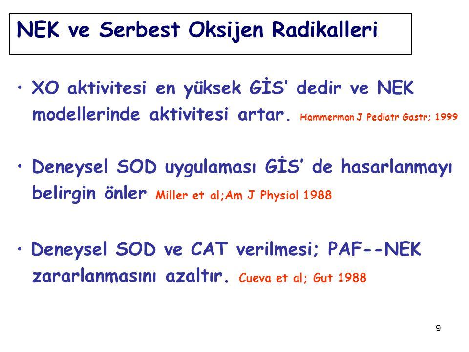 9 NEK ve Serbest Oksijen Radikalleri XO aktivitesi en yüksek GİS' dedir ve NEK modellerinde aktivitesi artar. Hammerman J Pediatr Gastr; 1999 Deneysel