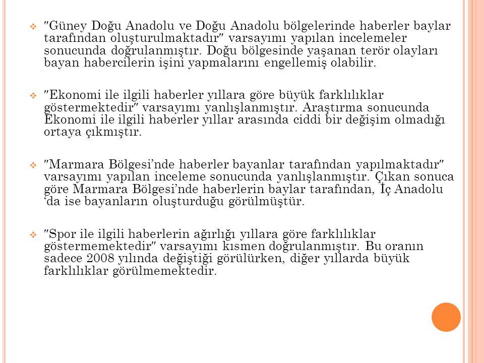  ″Güney Doğu Anadolu ve Doğu Anadolu bölgelerinde haberler baylar tarafından oluşturulmaktadır″ varsayımı yapılan incelemeler sonucunda doğrulanmıştı