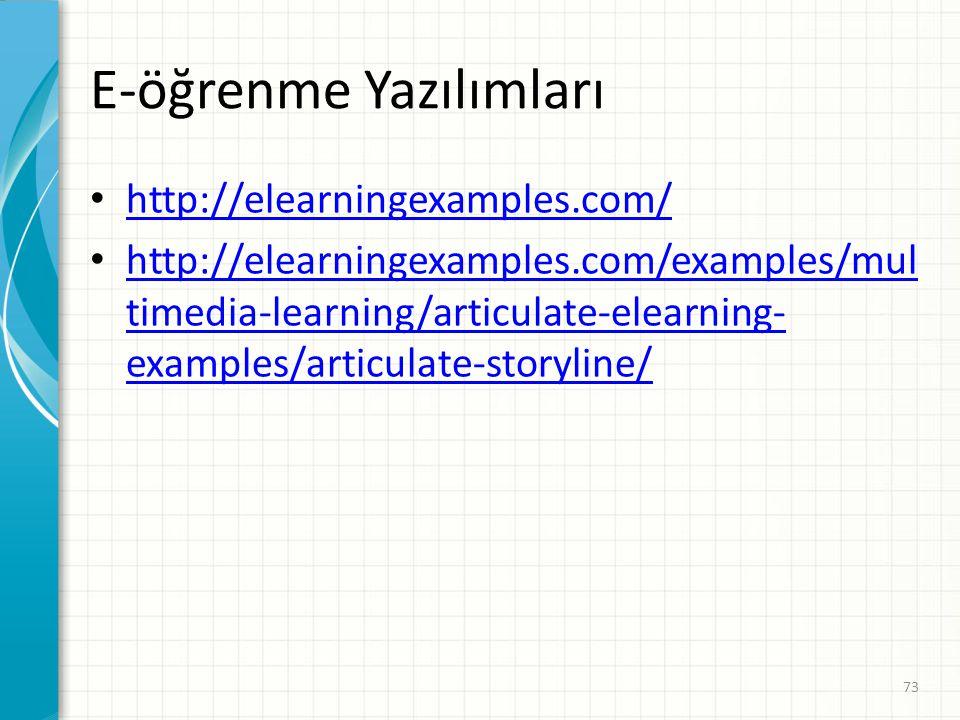 E-öğrenme Yazılımları http://elearningexamples.com/ http://elearningexamples.com/examples/mul timedia-learning/articulate-elearning- examples/articula