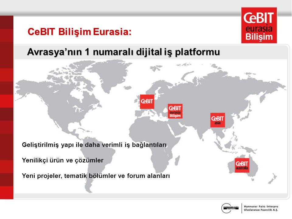 Avrasya'nın 1 numaralı dijital iş platformu CeBIT Bilişim Eurasia: Geliştirilmiş yapı ile daha verimli iş bağlantıları Yenilikçi ürün ve çözümler Yeni projeler, tematik bölümler ve forum alanları