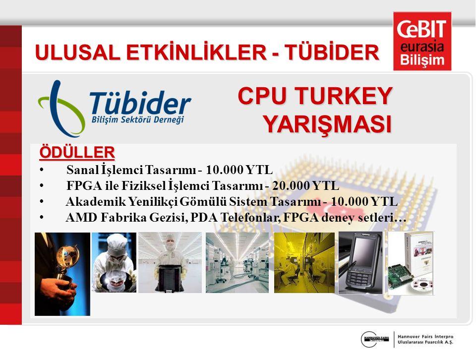 ULUSAL ETKİNLİKLER - TÜBİDER CPU TURKEY YARIŞMASI ÖDÜLLER Sanal İşlemci Tasarımı - 10.000 YTL FPGA ile Fiziksel İşlemci Tasarımı - 20.000 YTL Akademik Yenilikçi Gömülü Sistem Tasarımı - 10.000 YTL AMD Fabrika Gezisi, PDA Telefonlar, FPGA deney setleri…