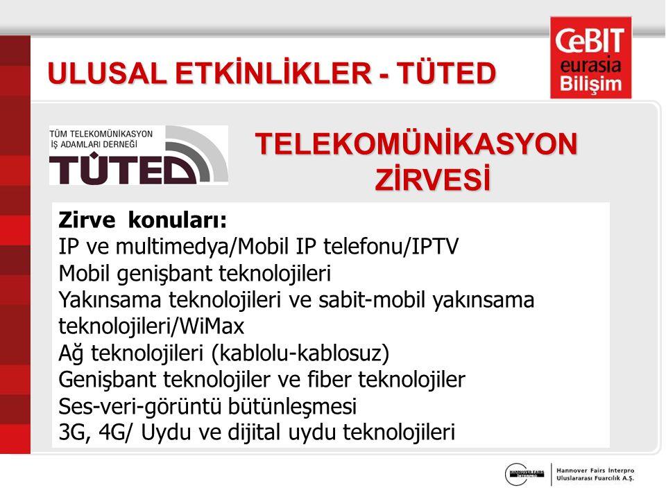 ULUSAL ETKİNLİKLER - TÜTED Zirve konuları: IP ve multimedya/Mobil IP telefonu/IPTV Mobil genişbant teknolojileri Yakınsama teknolojileri ve sabit-mobil yakınsama teknolojileri/WiMax Ağ teknolojileri (kablolu-kablosuz) Genişbant teknolojiler ve fiber teknolojiler Ses-veri-görüntü bütünleşmesi 3G, 4G/ Uydu ve dijital uydu teknolojileri TELEKOMÜNİKASYON ZİRVESİ
