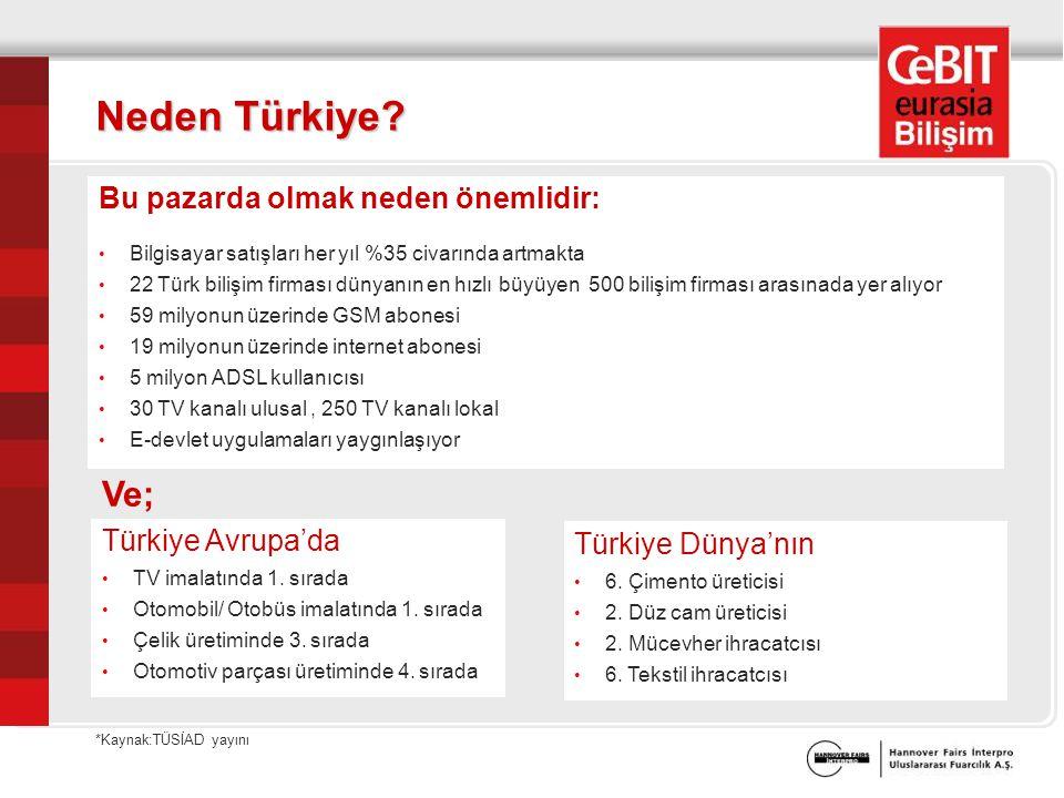 Bu pazarda olmak neden önemlidir: Bilgisayar satışları her yıl %35 civarında artmakta 22 Türk bilişim firması dünyanın en hızlı büyüyen 500 bilişim firması arasınada yer alıyor 59 milyonun üzerinde GSM abonesi 19 milyonun üzerinde internet abonesi 5 milyon ADSL kullanıcısı 30 TV kanalı ulusal, 250 TV kanalı lokal E-devlet uygulamaları yaygınlaşıyor Neden Türkiye.