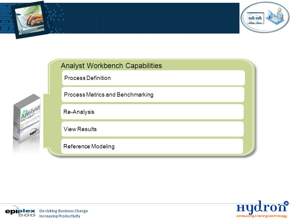 De-risking Business Change Increasing Productivity Process DefinitionEquivalent StepsAnalyzeView Results Reference Model