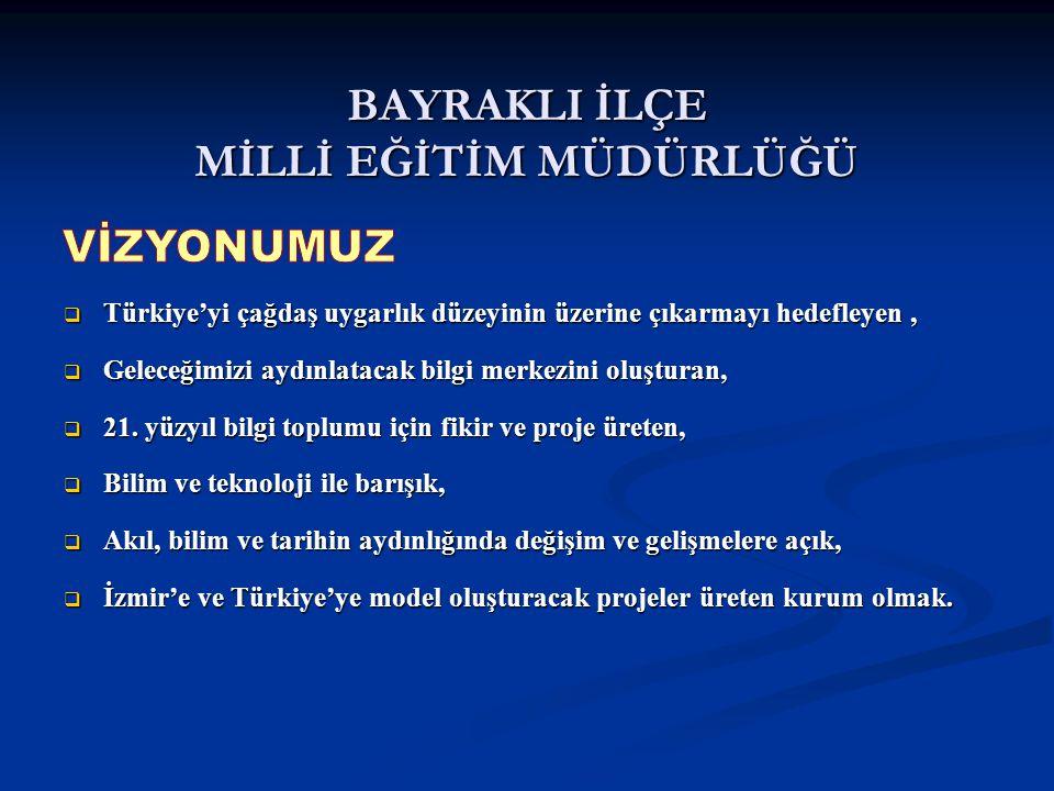  Türkiye'yi çağdaş uygarlık düzeyinin üzerine çıkarmayı hedefleyen,  Geleceğimizi aydınlatacak bilgi merkezini oluşturan,  21. yüzyıl bilgi toplumu