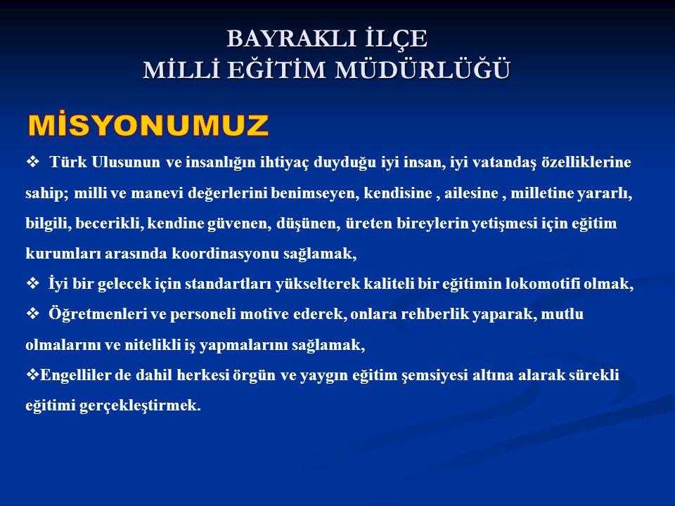  Türk Ulusunun ve insanlığın ihtiyaç duyduğu iyi insan, iyi vatandaş özelliklerine sahip; milli ve manevi değerlerini benimseyen, kendisine, ailesine