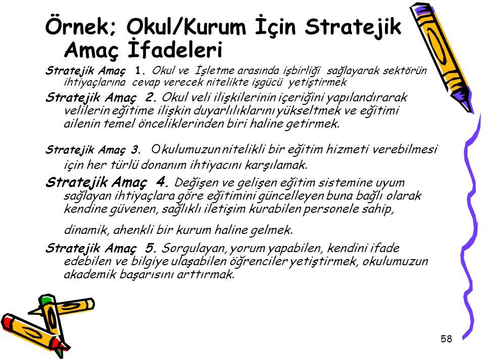 57 Stratejik amaç cümleleri açık ve anlaşılır olmalıdır. Amaç ve hedeflerin ifadelendirilmesinde bütünlük olmalı;..mek,..mak mastar eki ile bitmelidir