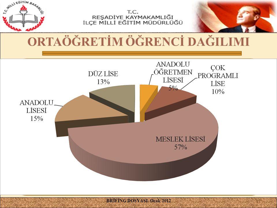 ORTAÖĞRETİM ÖĞRENCİ DAĞILIMI BRİFİNG DOSYASI- Ocak 2012 17