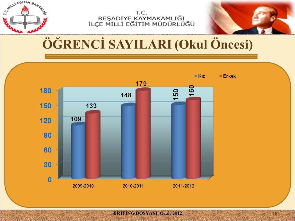ÖĞRENCİ SAYILARI (Okul Öncesi) BRİFİNG DOSYASI- Ocak 2012 18