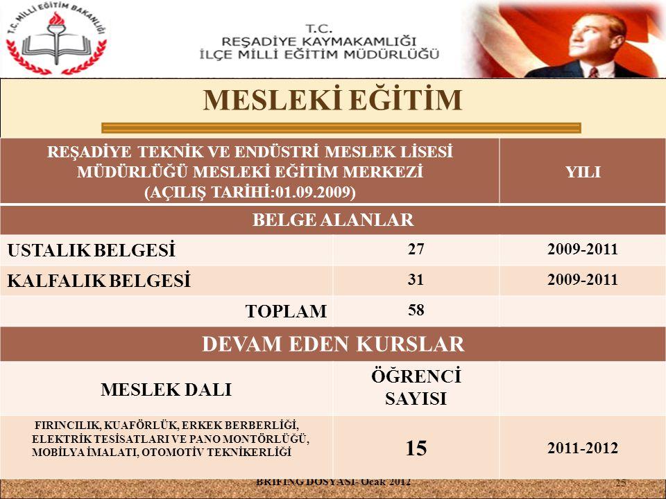 MESLEKİ EĞİTİM BRİFİNG DOSYASI- Ocak 2012 25 REŞADİYE TEKNİK VE ENDÜSTRİ MESLEK LİSESİ MÜDÜRLÜĞÜ MESLEKİ EĞİTİM MERKEZİ (AÇILIŞ TARİHİ:01.09.2009) YIL