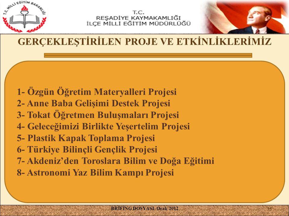 GERÇEKLEŞTİRİLEN PROJE VE ETKİNLİKLERİMİZ BRİFİNG DOSYASI- Ocak 2012 1- Özgün Öğretim Materyalleri Projesi 2- Anne Baba Gelişimi Destek Projesi 3- Tokat Öğretmen Buluşmaları Projesi 4- Geleceğimizi Birlikte Yeşertelim Projesi 5- Plastik Kapak Toplama Projesi 6- Türkiye Bilinçli Gençlik Projesi 7- Akdeniz'den Toroslara Bilim ve Doğa Eğitimi 8- Astronomi Yaz Bilim Kampı Projesi 35